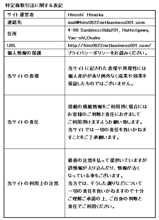 tokushouhou01