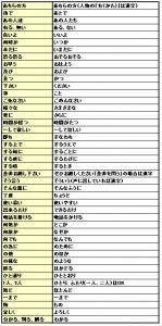 hiragana02